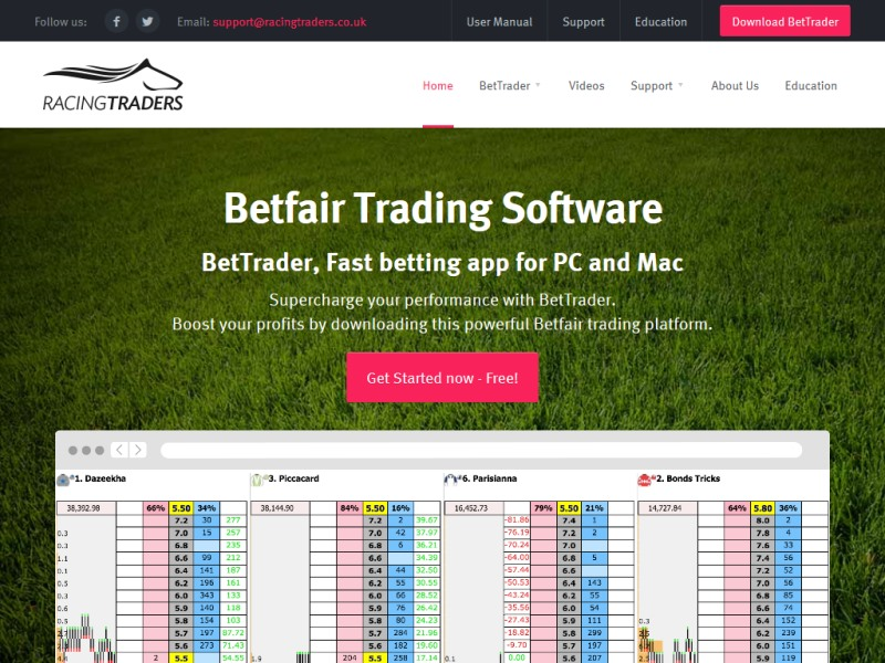 Best horse racing trading systems